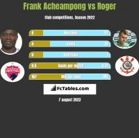 Frank Acheampong vs Roger h2h player stats
