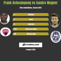 Frank Acheampong vs Sandro Wagner h2h player stats