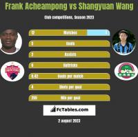 Frank Acheampong vs Shangyuan Wang h2h player stats