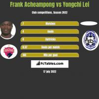 Frank Acheampong vs Yongchi Lei h2h player stats
