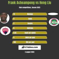 Frank Acheampong vs Heng Liu h2h player stats