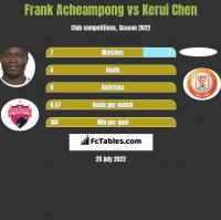 Frank Acheampong vs Kerui Chen h2h player stats