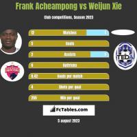 Frank Acheampong vs Weijun Xie h2h player stats