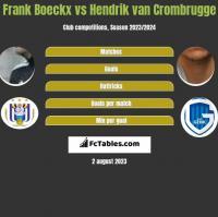 Frank Boeckx vs Hendrik van Crombrugge h2h player stats