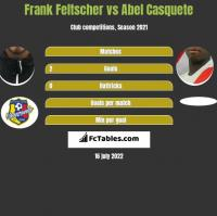 Frank Feltscher vs Abel Casquete h2h player stats