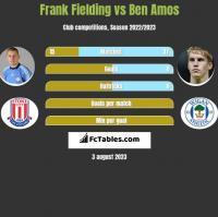 Frank Fielding vs Ben Amos h2h player stats