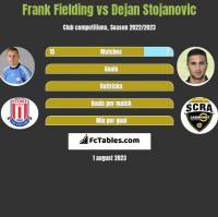 Frank Fielding vs Dejan Stojanovic h2h player stats