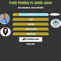 Frank Fielding vs Jamie Jones h2h player stats