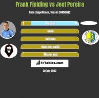 Frank Fielding vs Joel Pereira h2h player stats