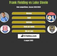 Frank Fielding vs Luke Steele h2h player stats