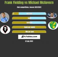 Frank Fielding vs Michael McGovern h2h player stats