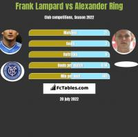 Frank Lampard vs Alexander Ring h2h player stats