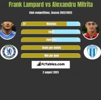 Frank Lampard vs Alexandru Mitrita h2h player stats