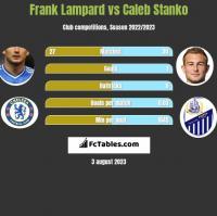 Frank Lampard vs Caleb Stanko h2h player stats