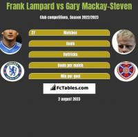 Frank Lampard vs Gary Mackay-Steven h2h player stats