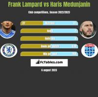 Frank Lampard vs Haris Medunjanin h2h player stats