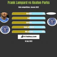 Frank Lampard vs Keaton Parks h2h player stats
