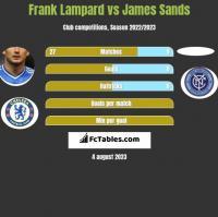 Frank Lampard vs James Sands h2h player stats