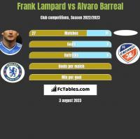 Frank Lampard vs Alvaro Barreal h2h player stats