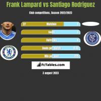 Frank Lampard vs Santiago Rodriguez h2h player stats