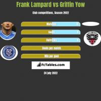 Frank Lampard vs Griffin Yow h2h player stats