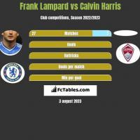 Frank Lampard vs Calvin Harris h2h player stats