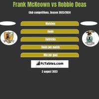 Frank McKeown vs Robbie Deas h2h player stats