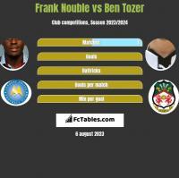 Frank Nouble vs Ben Tozer h2h player stats