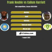 Frank Nouble vs Callum Harriott h2h player stats