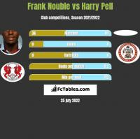 Frank Nouble vs Harry Pell h2h player stats
