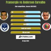 Fransergio vs Anderson Carvalho h2h player stats