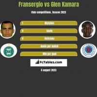 Fransergio vs Glen Kamara h2h player stats