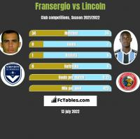 Fransergio vs Lincoln h2h player stats
