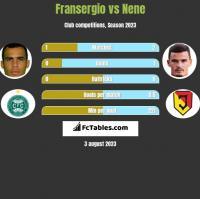 Fransergio vs Nene h2h player stats