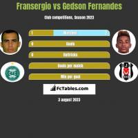 Fransergio vs Gedson Fernandes h2h player stats