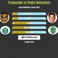 Fransergio vs Pedro Goncalves h2h player stats