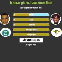 Fransergio vs Lawrance Ofori h2h player stats