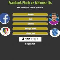 Frantisek Plach vs Mateusz Lis h2h player stats