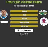Fraser Fyvie vs Samuel Stanton h2h player stats