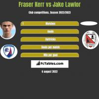 Fraser Kerr vs Jake Lawlor h2h player stats