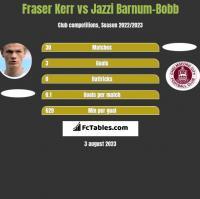 Fraser Kerr vs Jazzi Barnum-Bobb h2h player stats