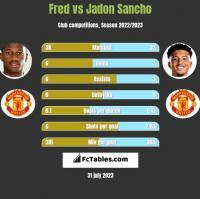 Fred vs Jadon Sancho h2h player stats