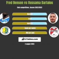 Fred Benson vs Oussama Darfalou h2h player stats