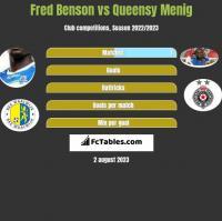 Fred Benson vs Queensy Menig h2h player stats