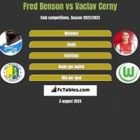 Fred Benson vs Vaclav Cerny h2h player stats