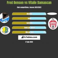 Fred Benson vs Vitalie Damascan h2h player stats