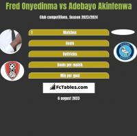 Fred Onyedinma vs Adebayo Akinfenwa h2h player stats