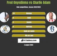 Fred Onyedinma vs Charlie Adam h2h player stats