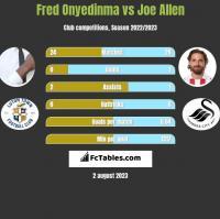 Fred Onyedinma vs Joe Allen h2h player stats
