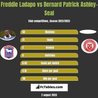 Freddie Ladapo vs Bernard Patrick Ashley-Seal h2h player stats